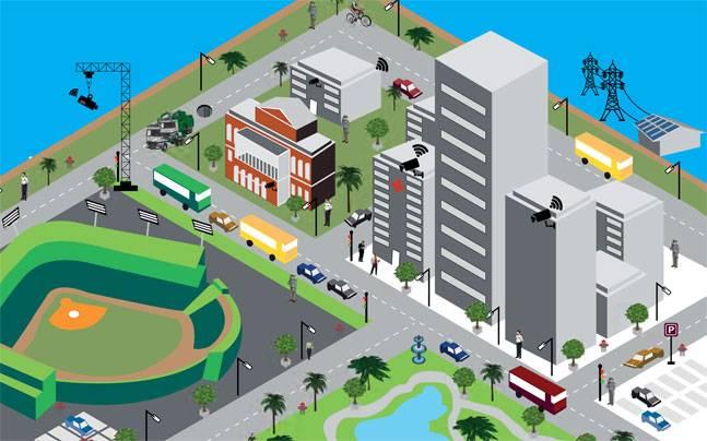 Smart City Projects Tenders, Tamil Nadu